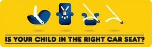NHTSA-is-your-child-in-the-right-car-seat