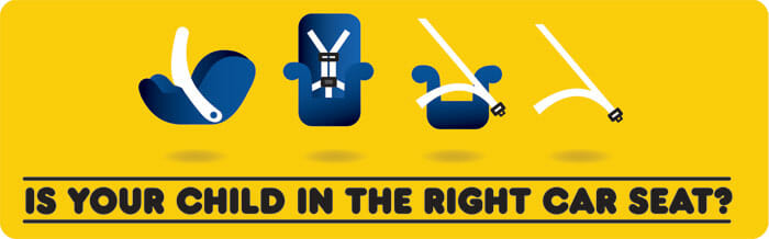 Is-Your-Child-In-The-Right-Car-Seat?