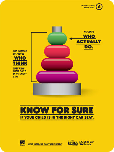 Is-your-child-in-the-right-car-seat?-know-for-sure, child passenger safety