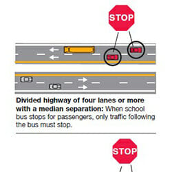 DMV-school-bus-stop-rules, school bus safety