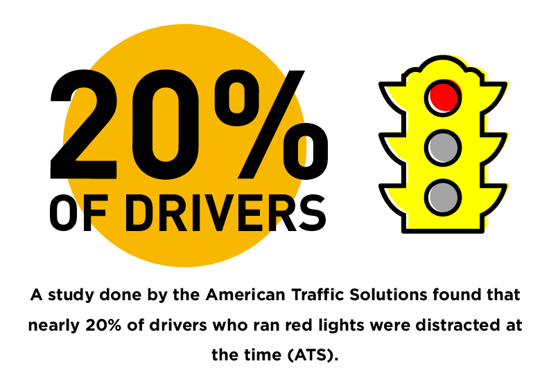 infographics-school-bus-20160921-2, distracted driving