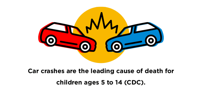 child passenger safety, Car-crashes-are-the-leading-cause-of-death-for-children-ages-5-to-14-(CDC).