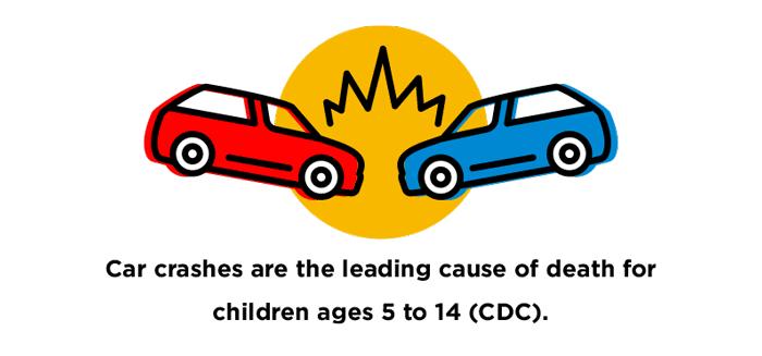 Child Passenger Safety Nc Vision Zero