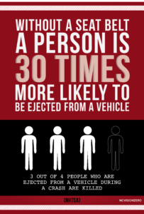 30 times more likely to be ejected